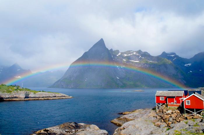 又想保证质量地游玩挪威特罗姆瑟和罗弗敦群岛,时间上如何安排?